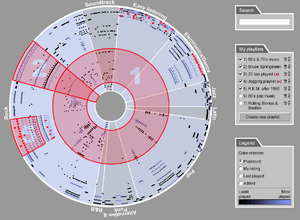 thumbnail of visualisation from Musicstrands research paper
